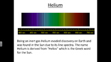 Advanced Physics - Energy levels and spectra (Lesson plan