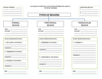 Advanced Placement (AP) Human Geography - Place & Region Worksheets