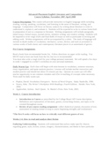 Advanced Placement Eng Lit Syllabi-College Board Approved