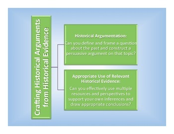 Advanced Placement Historical Thinking Skills Chart/Poster