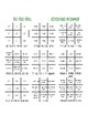 Advanced Spanish Grammar Tic Tac Toe Partner Game