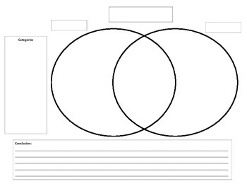 Advanced Venn Diagram