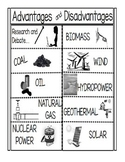Advantages and Disadvantages of Alternative Energy Resources Foldable