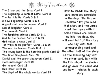 Advent Scripture Cards: A companion to the Jesus Storybook Bible