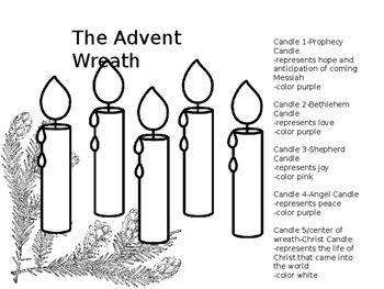 Advent Wreath and Readings