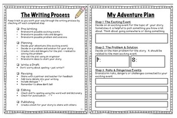 Writing Adventure Narratives