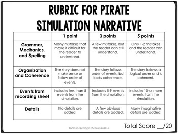 Adventure Writing Project: Pirates Dice Simulation