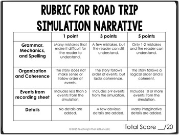 Adventure Writing Project: Road Trip Dice Simulation