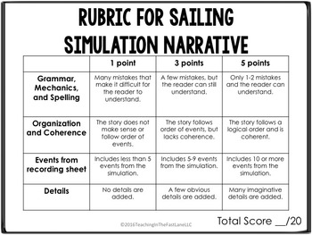 Adventure Writing Project: Sailing Dice Simulation