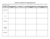 Adventures of Huckleberry Finn- Character/ Dialogue Chart