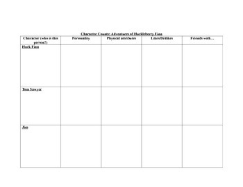 Adventures of Huckleberry Finn--Worksheets & Assignments
