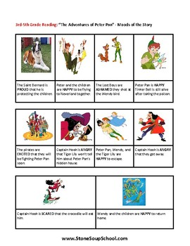 Adventures of Peter Pan, Moods of the Story for Traditional Students