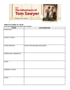 Adventures of Tom Sawyer Comprehensive Study Guide