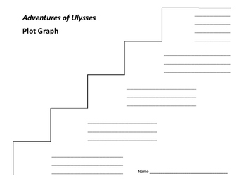 Adventures of Ulysses Plot Graph - Evslin