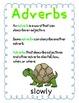 Adverb Activities