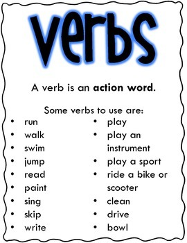 Adverb Actors Game Cards and Directions