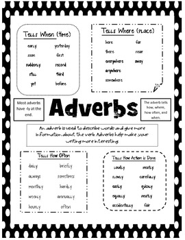 Adverb Anchor Chart by Tools to Common Core | Teachers Pay Teachers