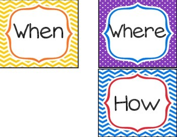 Adverb Anchor Chart, Sort & Student Activity