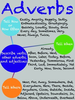 Adverb Anchor Chart, printable poster, 18X24