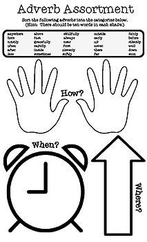 Adverb Assortment