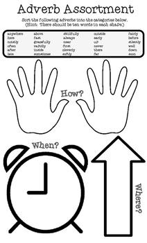 Adverb Assortment Sorting Activity