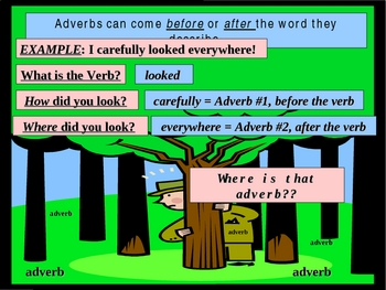 Adverb Awareness!