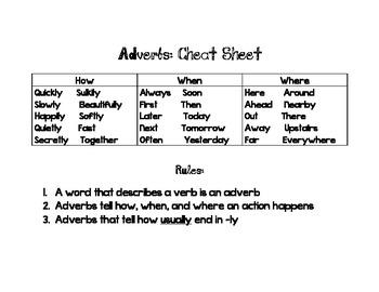 Adverb Cheat Sheet