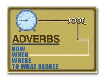 Adverb Kooshball and/or Smartboard Activity