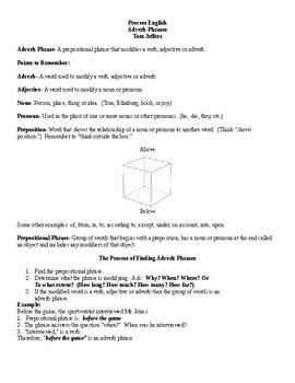 Adverb Phrases - Process English