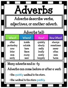 Adverb Poster/Mini-Anchor Chart