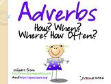 Adverb PowerPoint Presentation