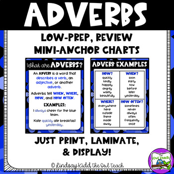 Adverb Quiz & Answer Key
