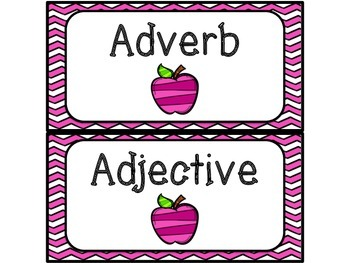 Adverb or Adjective Sort 2.L.1e