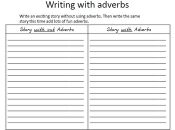 Adverb supplement lesson