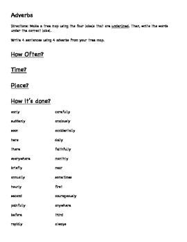 Adverb tree map literacy center
