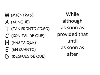 Adverbial clauses and the Present subjunctive PPT