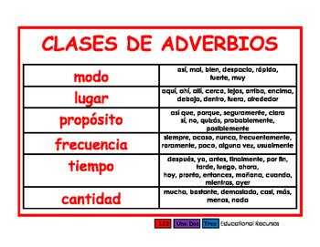 Adverbios rojo