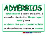 Adverbios verde