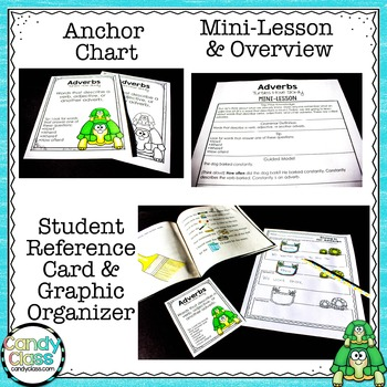 Just Adverbs - Everything You Need to Teach It (Lesson, Activities & Assessment)