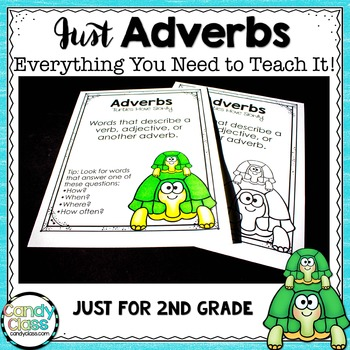 Just Adverbs - Everything You Need to Teach It (Lesson, Ac