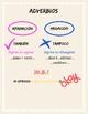 Adverbs. Adverbios de Afirmación y Negación También y Tampoco