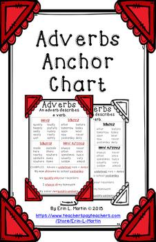 Adverbs Anchor Chart