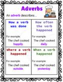 Adverbs Anchor Chart (L.2.1.e, L.3.1.a)