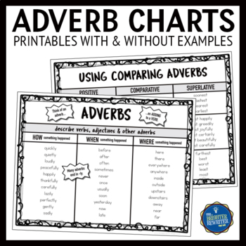 Adverb Anchor Charts By The Brighter Rewriter Teachers Pay Teachers
