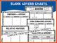 Adverb Anchor Charts