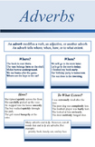 Adverbs Parts of Speech Color Coded Poster