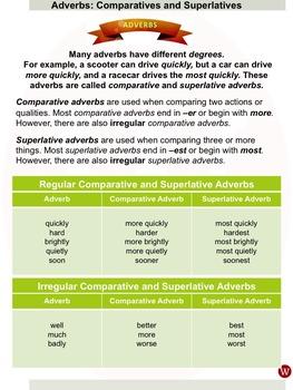 Adverbs--Comparative & Superlative: Warriner's Write it Right 17