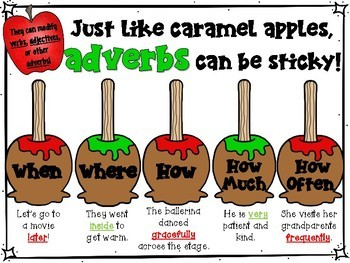 Adverbs Craftivity, Poster, and Worksheet