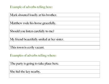 Adverbs: Examples and Practice