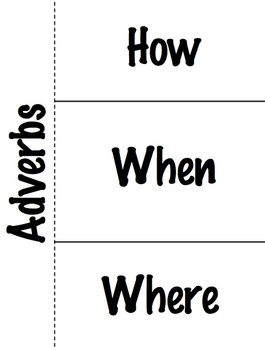 Adverbs Foldable